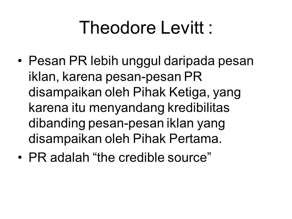 Theodore Levitt :