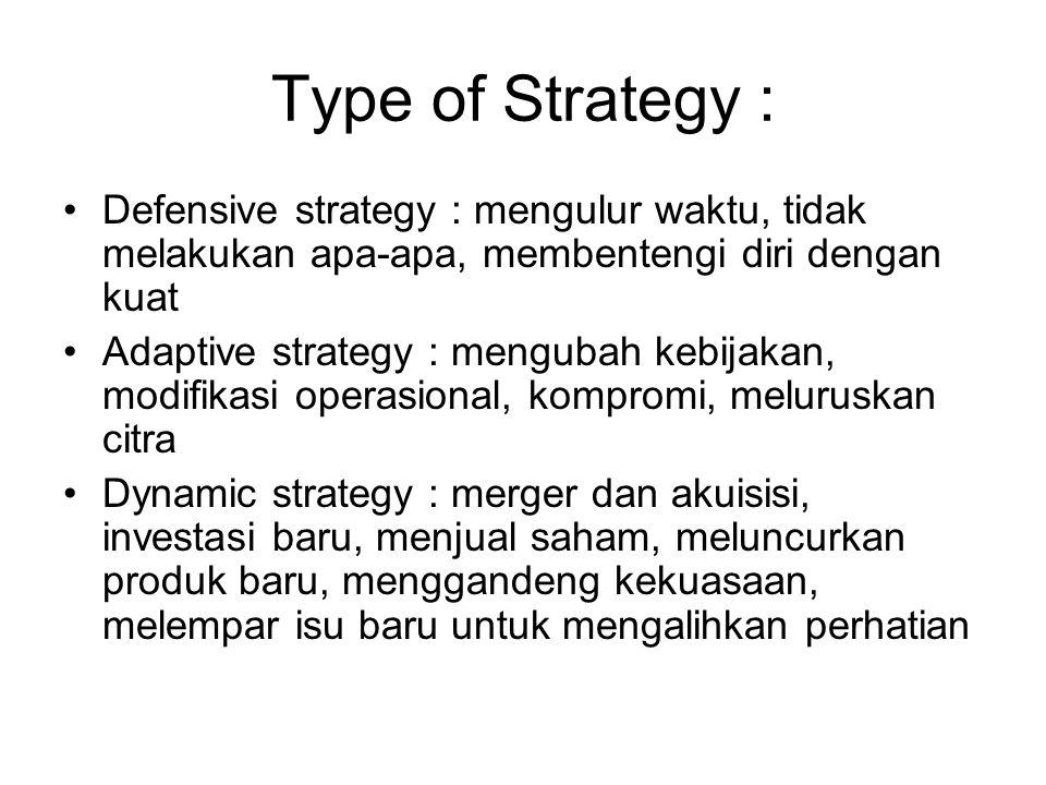 Type of Strategy : Defensive strategy : mengulur waktu, tidak melakukan apa-apa, membentengi diri dengan kuat.