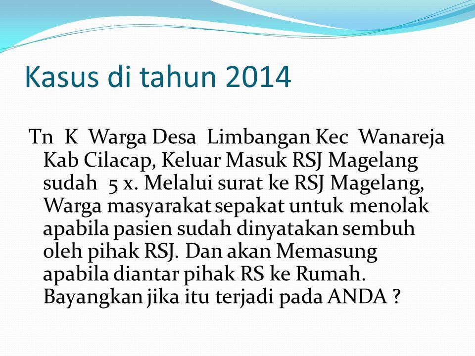 Kasus di tahun 2014