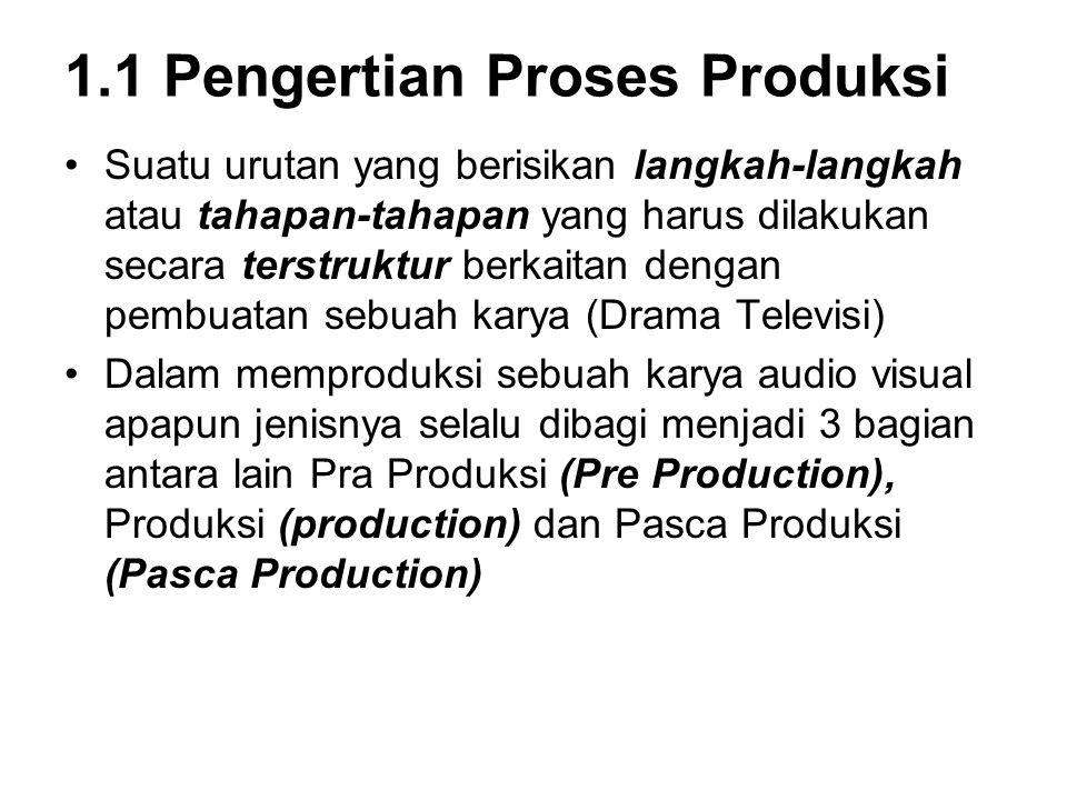 1.1 Pengertian Proses Produksi