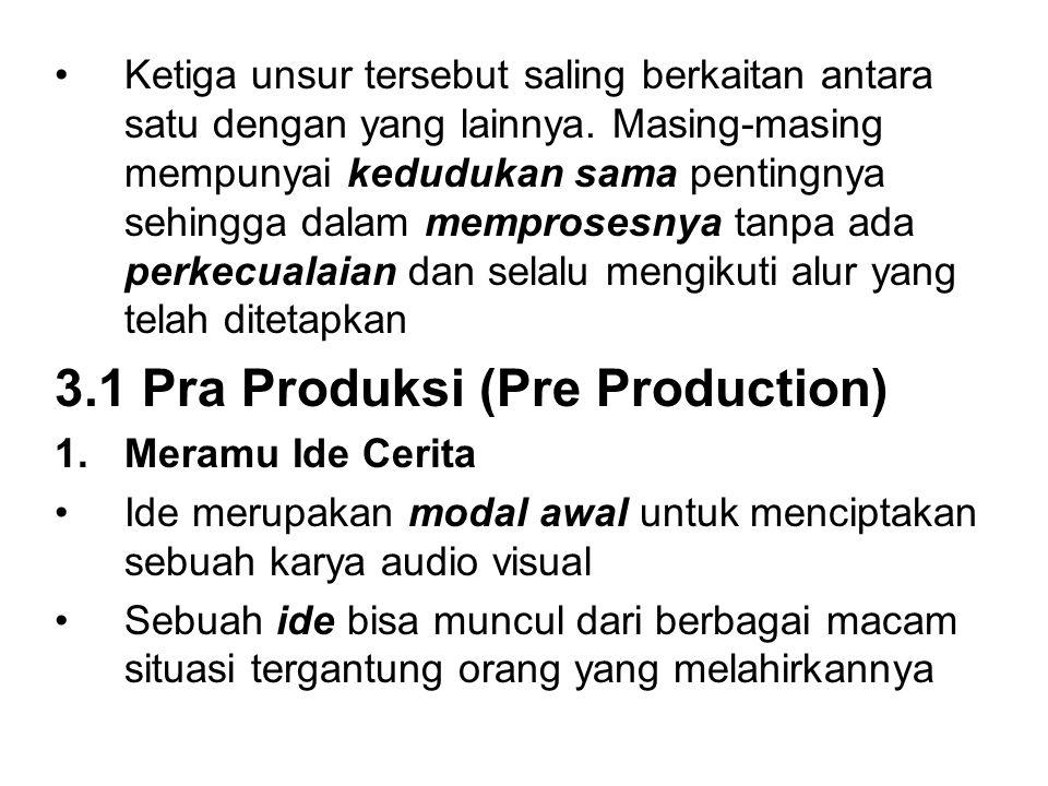 3.1 Pra Produksi (Pre Production)