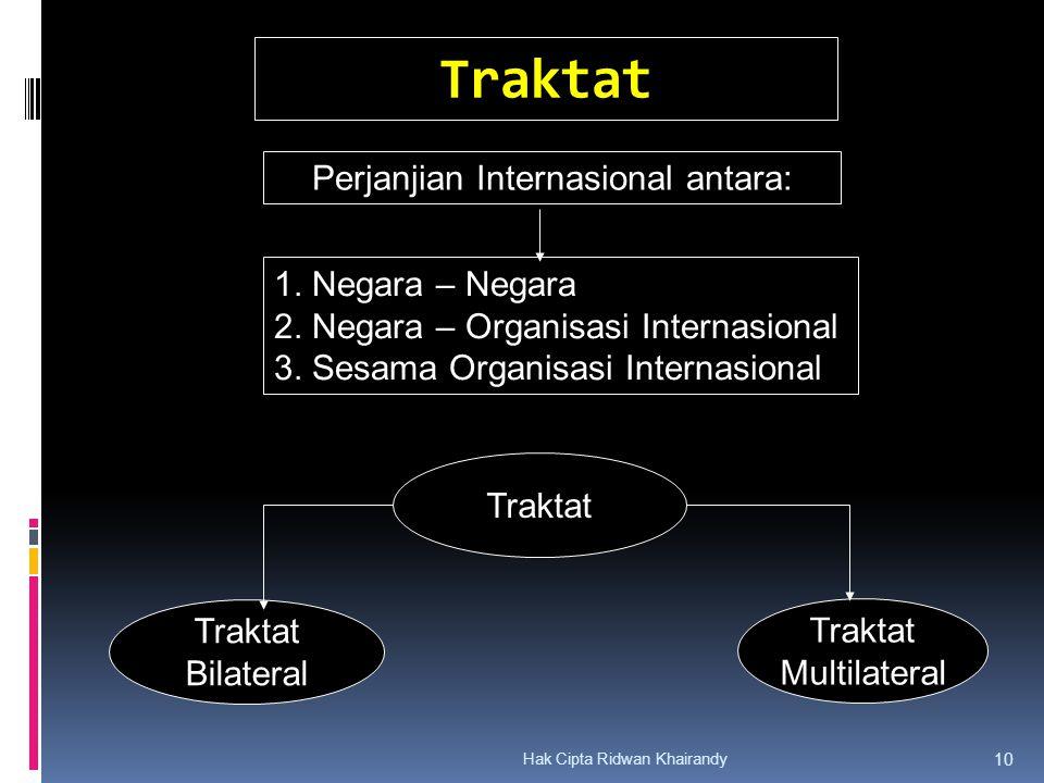 Perjanjian Internasional antara: