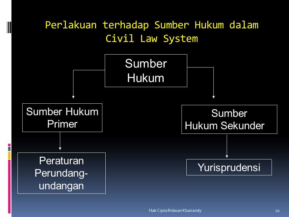 Perlakuan terhadap Sumber Hukum dalam Civil Law System
