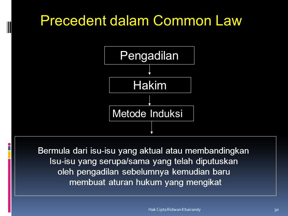 Precedent dalam Common Law