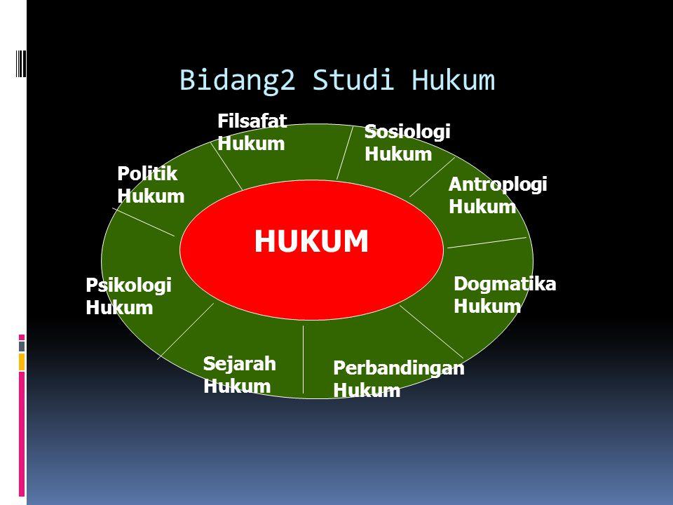 Bidang2 Studi Hukum HUKUM Filsafat Hukum Sosiologi Hukum Politik Hukum
