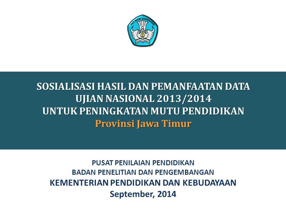 SOSIALISASI HASIL DAN PEMANFAATAN DATA UJIAN NASIONAL 2013/2014