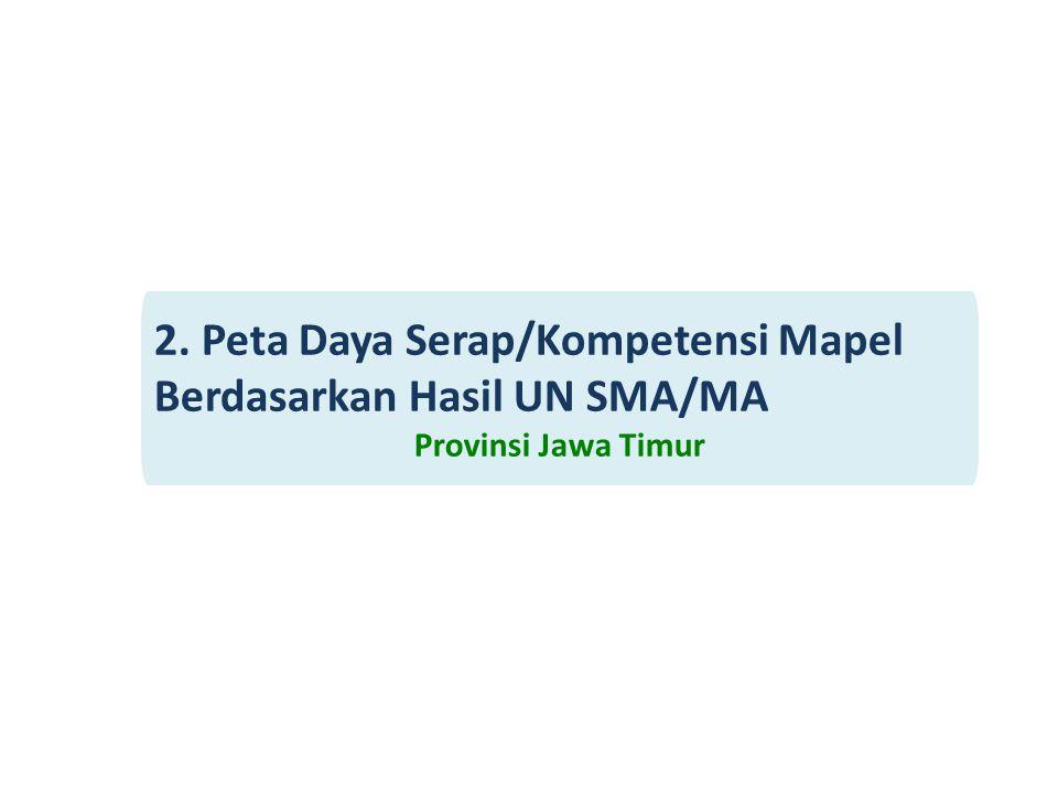 2. Peta Daya Serap/Kompetensi Mapel Berdasarkan Hasil UN SMA/MA