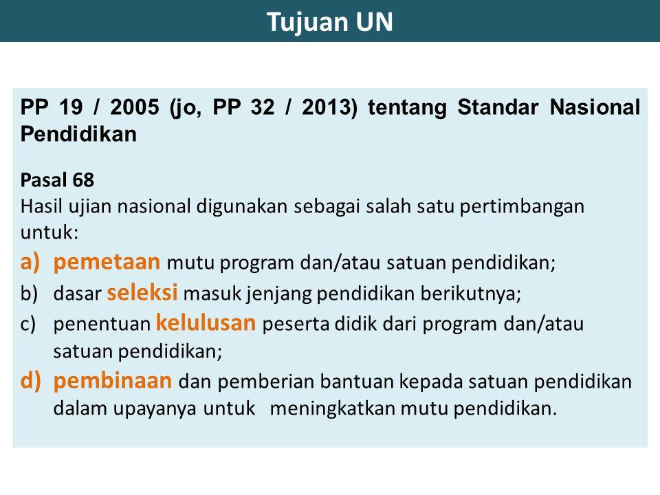 Tujuan UN pemetaan mutu program dan/atau satuan pendidikan;