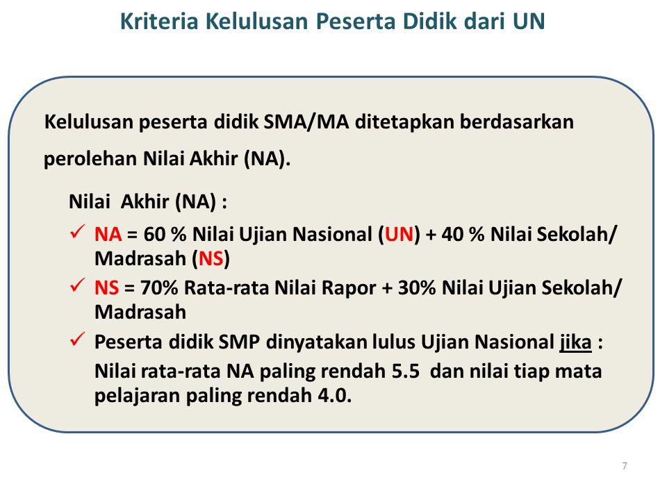 Kriteria Kelulusan Peserta Didik dari UN