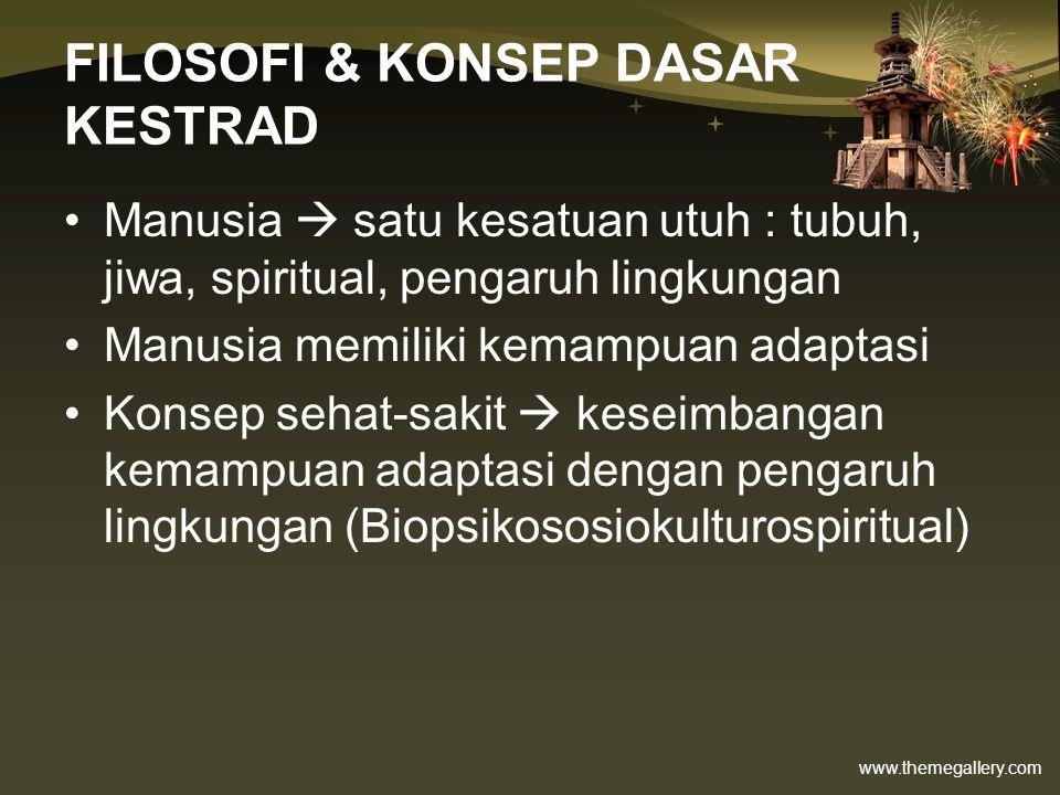 FILOSOFI & KONSEP DASAR KESTRAD