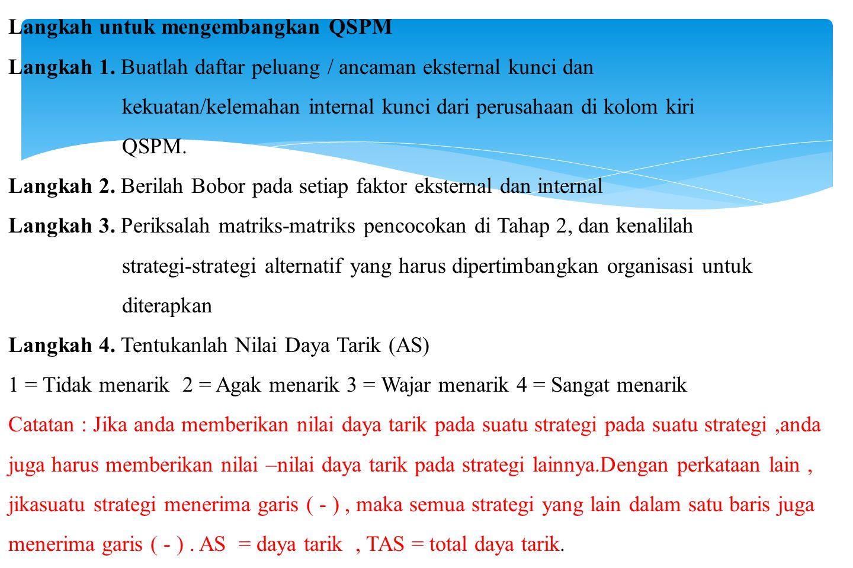 Langkah untuk mengembangkan QSPM Langkah 1