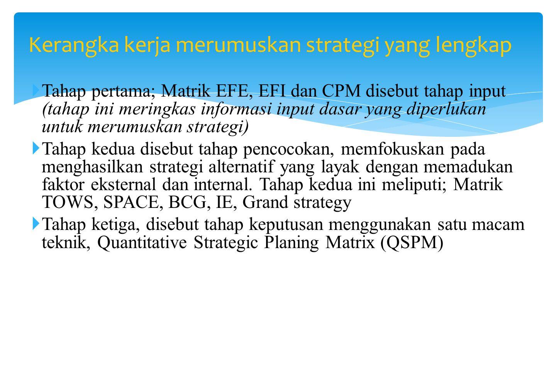 Kerangka kerja merumuskan strategi yang lengkap