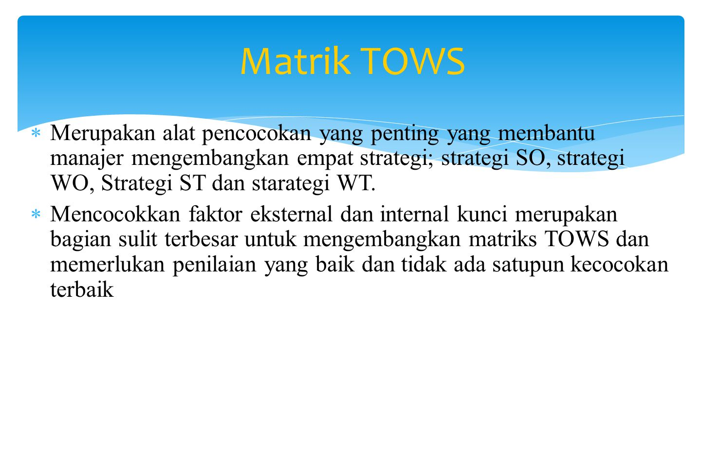 Matrik TOWS