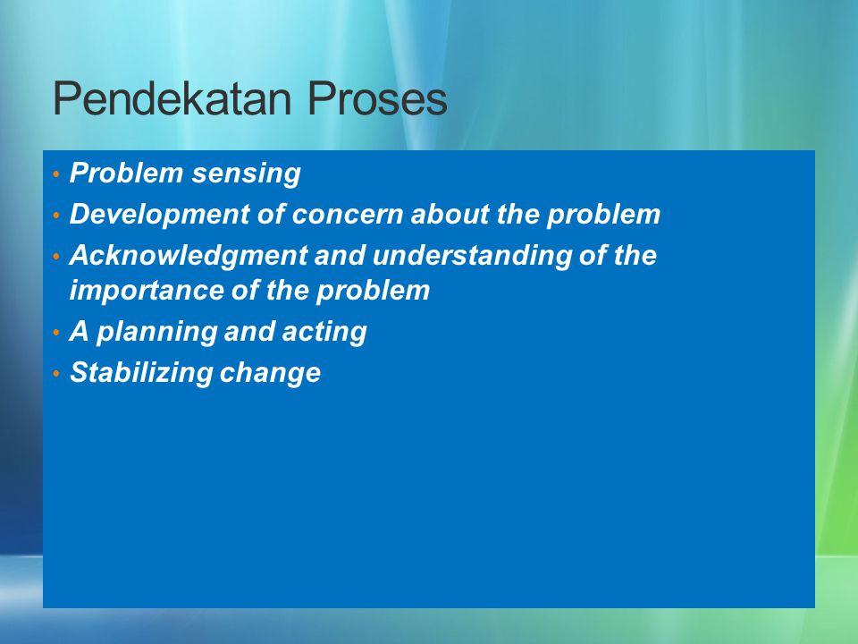 Pendekatan Proses Problem sensing