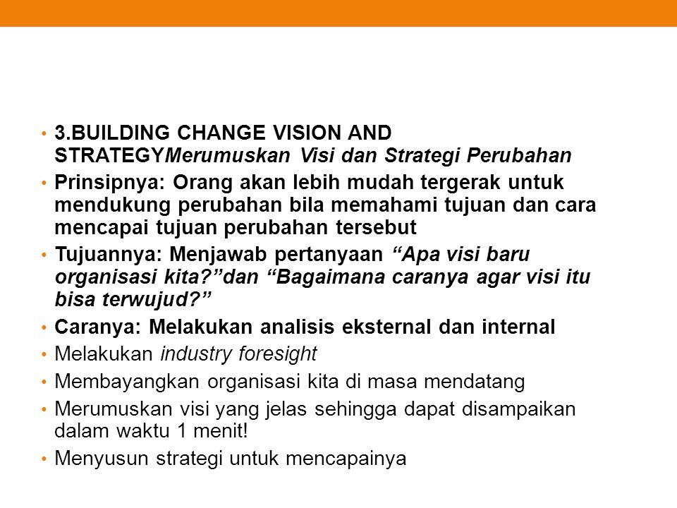 3.BUILDING CHANGE VISION AND STRATEGYMerumuskan Visi dan Strategi Perubahan
