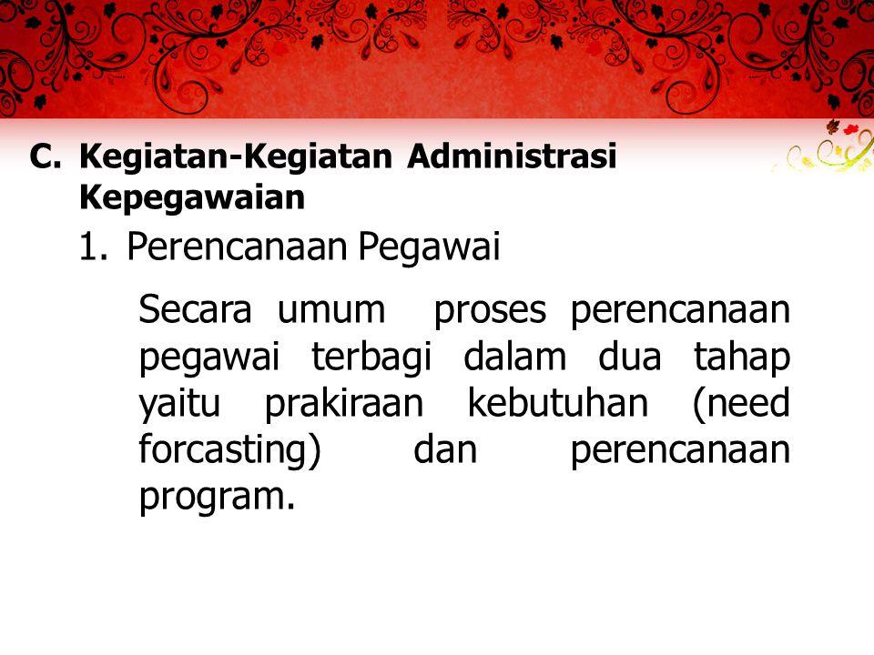 Kegiatan-Kegiatan Administrasi Kepegawaian