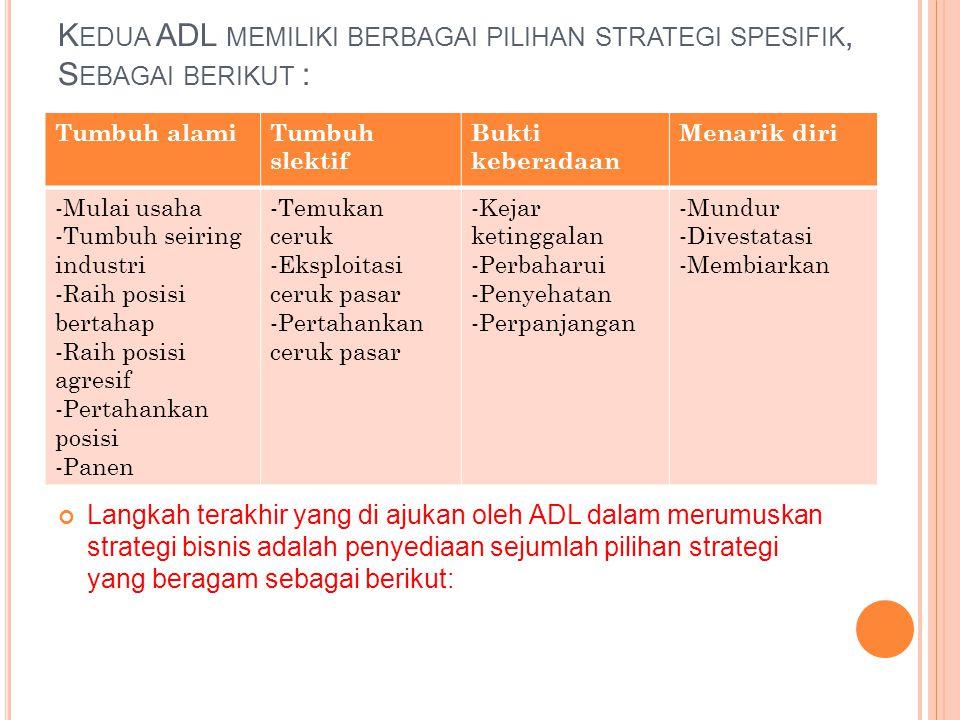 Kedua ADL memiliki berbagai pilihan strategi spesifik, Sebagai berikut :