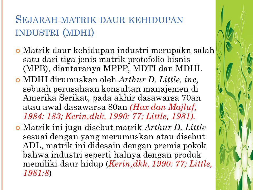 Sejarah matrik daur kehidupan industri (mdhi)