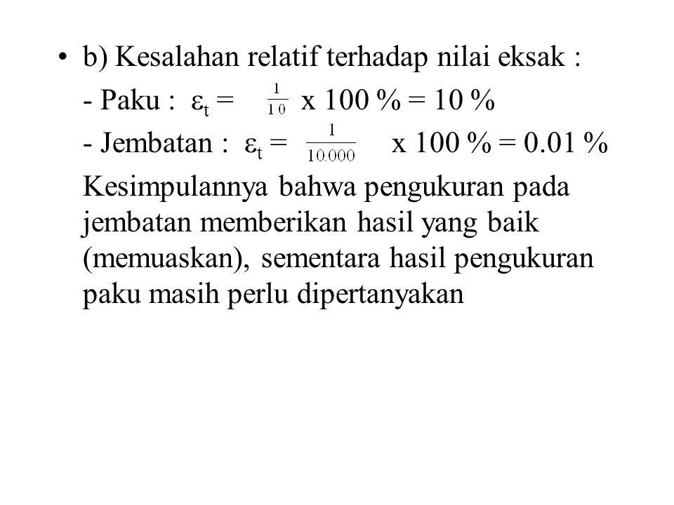 b) Kesalahan relatif terhadap nilai eksak :