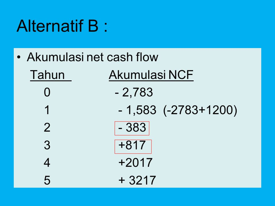 Alternatif B : Akumulasi net cash flow Tahun Akumulasi NCF 0 - 2,783