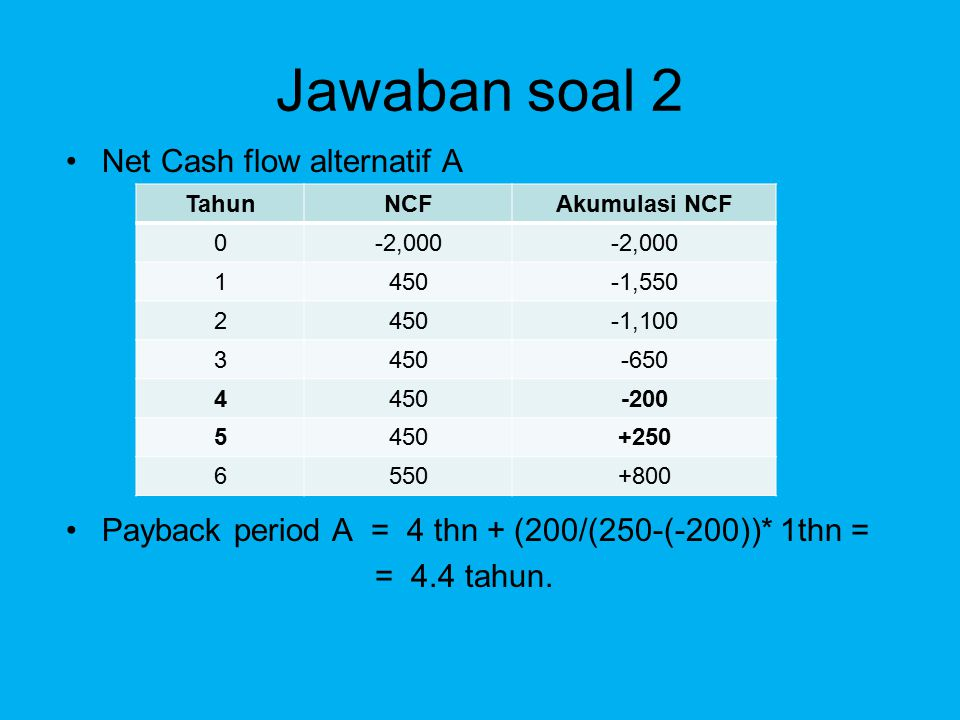 Jawaban soal 2 Net Cash flow alternatif A