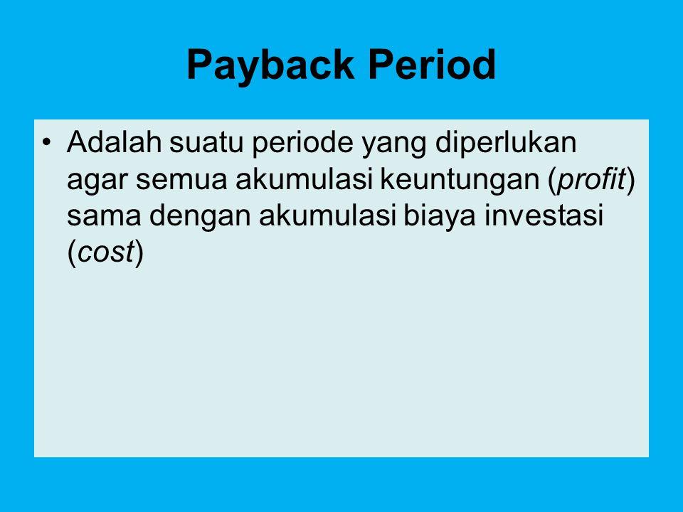 Payback Period Adalah suatu periode yang diperlukan agar semua akumulasi keuntungan (profit) sama dengan akumulasi biaya investasi (cost)