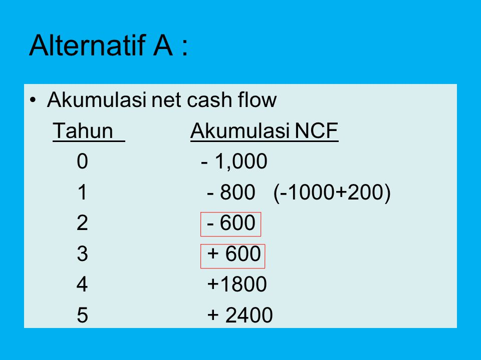 Alternatif A : Akumulasi net cash flow Tahun Akumulasi NCF 0 - 1,000