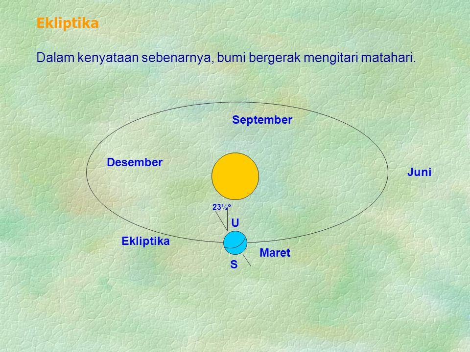 Ekliptika Dalam kenyataan sebenarnya, bumi bergerak mengitari matahari. September. Desember. Juni.