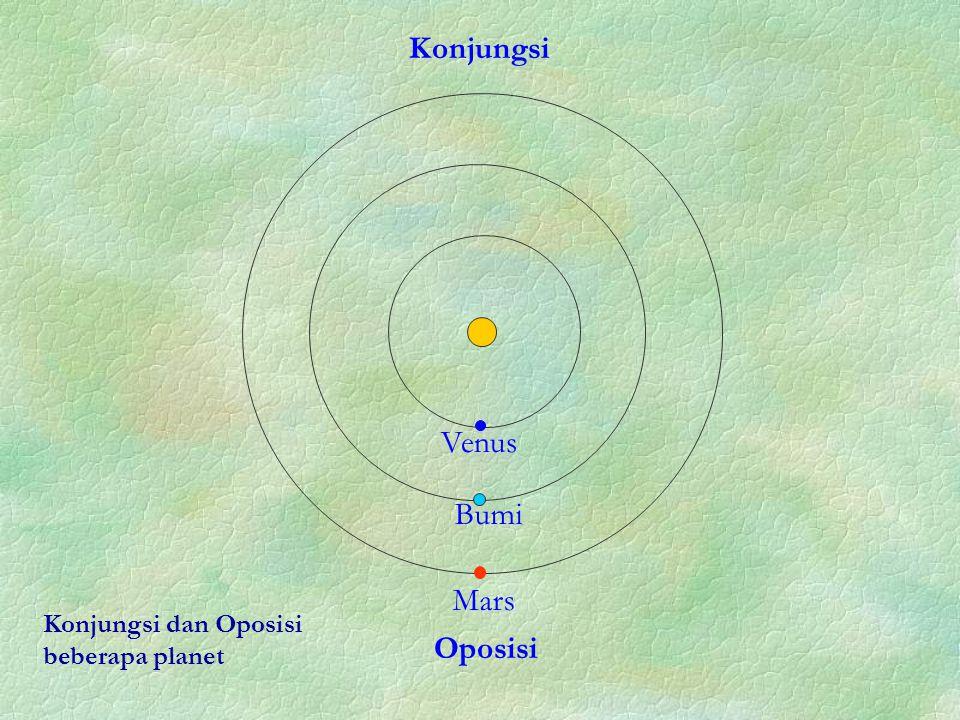 Konjungsi Venus Bumi Mars Oposisi Konjungsi dan Oposisi
