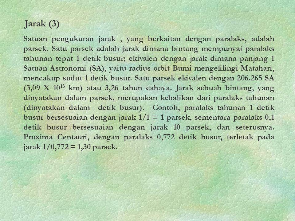 Jarak (3)
