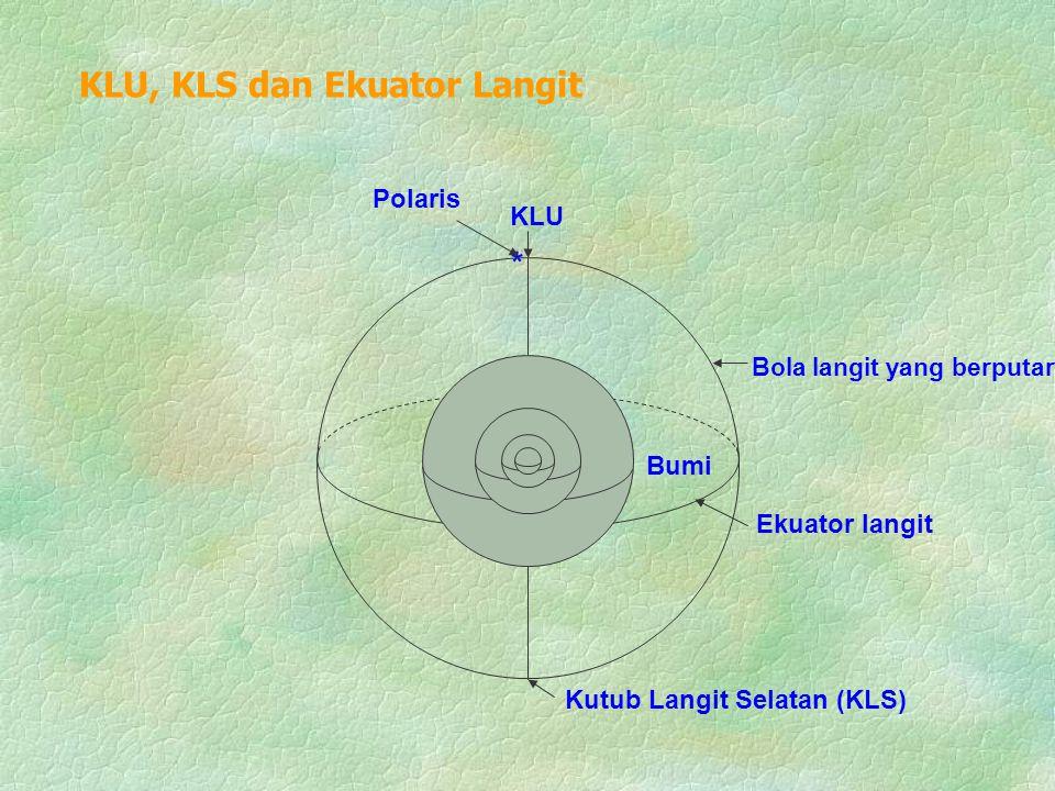 KLU, KLS dan Ekuator Langit