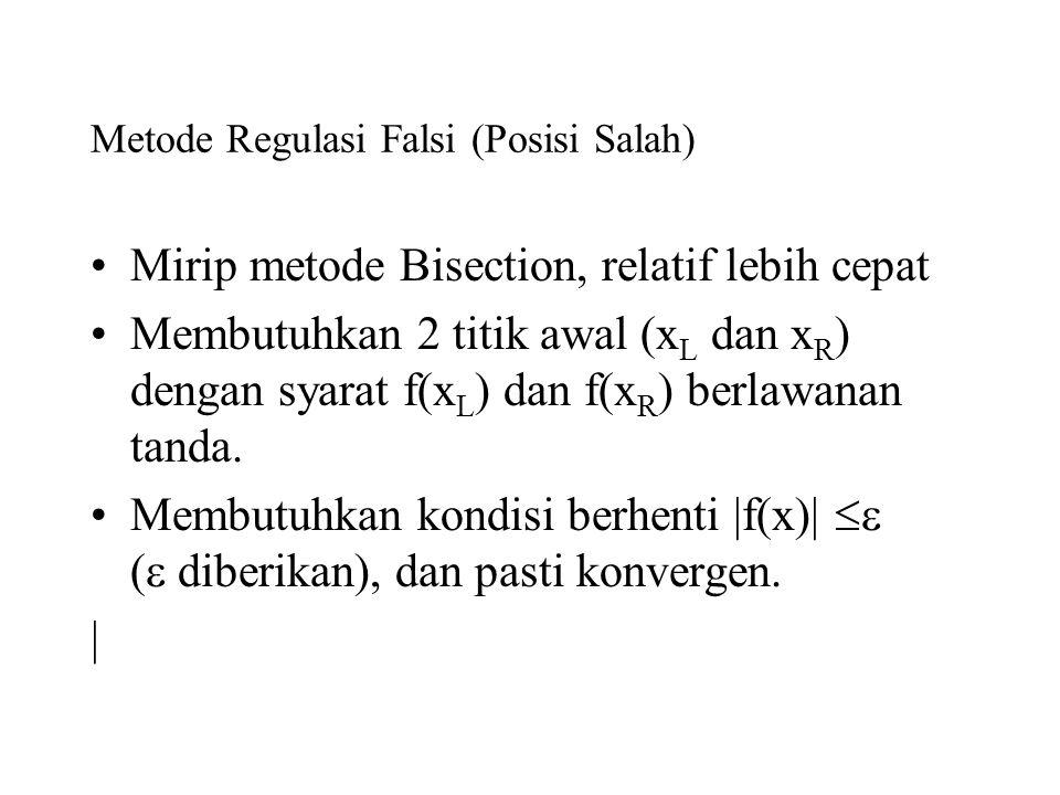 Metode Regulasi Falsi (Posisi Salah)