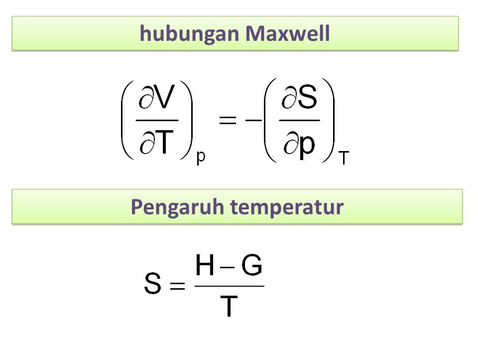 hubungan Maxwell Pengaruh temperatur