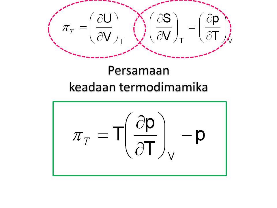 keadaan termodimamika