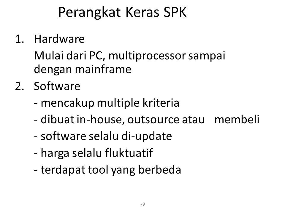 Perangkat Keras SPK Hardware