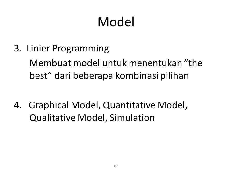 Model 3. Linier Programming