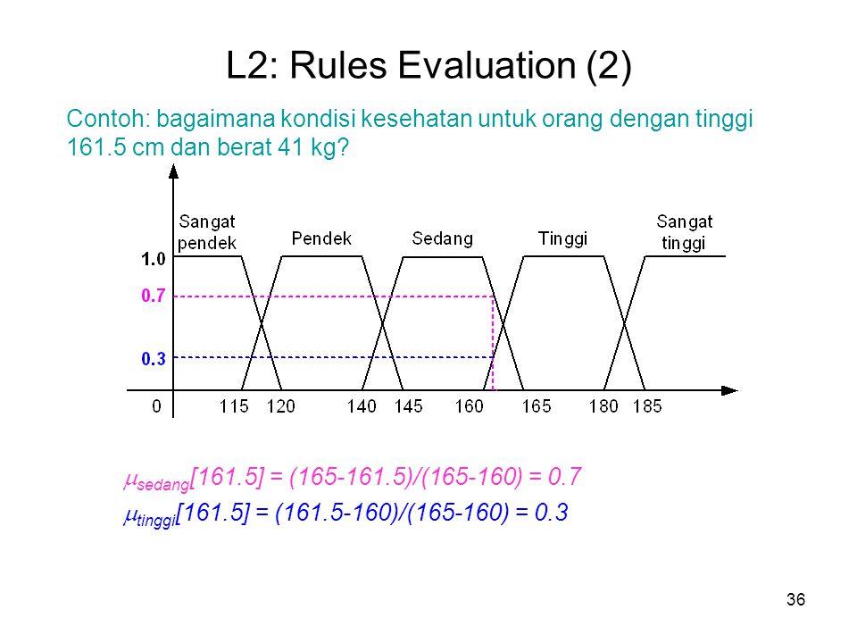 L2: Rules Evaluation (2) Contoh: bagaimana kondisi kesehatan untuk orang dengan tinggi 161.5 cm dan berat 41 kg