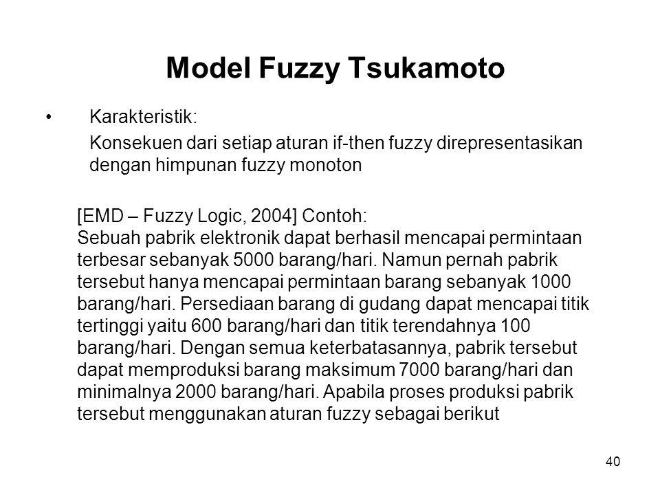 Model Fuzzy Tsukamoto Karakteristik: