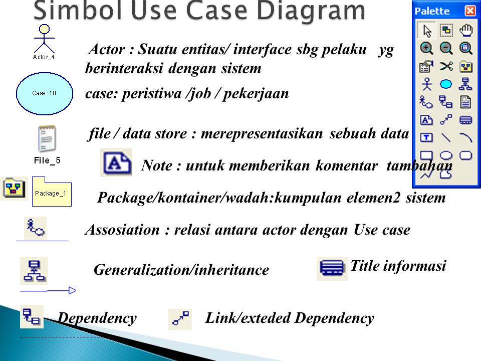 Simbol Use Case Diagram