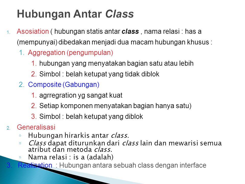 Hubungan Antar Class Asosiation ( hubungan statis antar class , nama relasi : has a (mempunyai) dibedakan menjadi dua macam hubungan khusus :