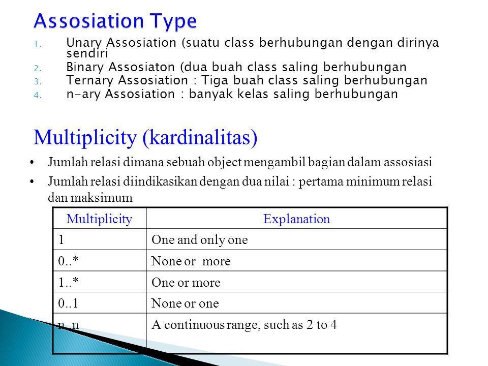 Multiplicity (kardinalitas)