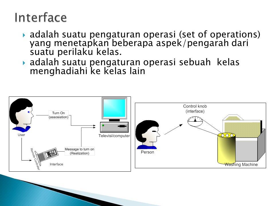 Interface adalah suatu pengaturan operasi (set of operations) yang menetapkan beberapa aspek/pengarah dari suatu perilaku kelas.