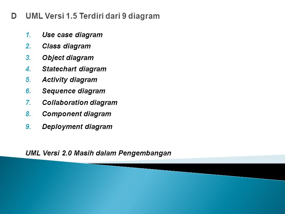 D UML Versi 1.5 Terdiri dari 9 diagram