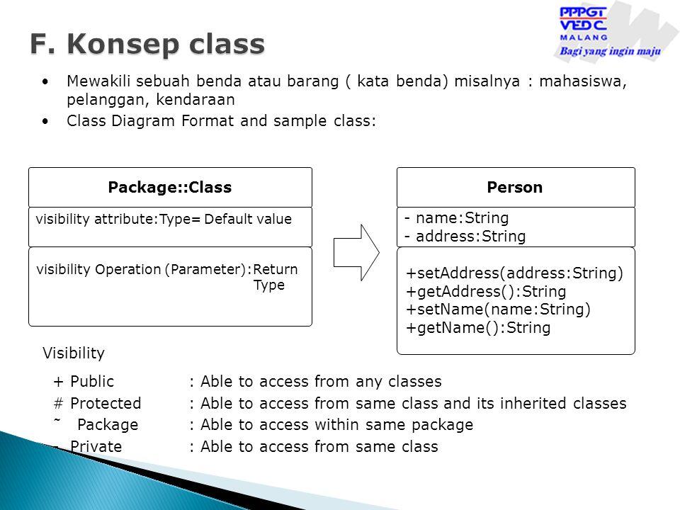 F. Konsep class Mewakili sebuah benda atau barang ( kata benda) misalnya : mahasiswa, pelanggan, kendaraan.