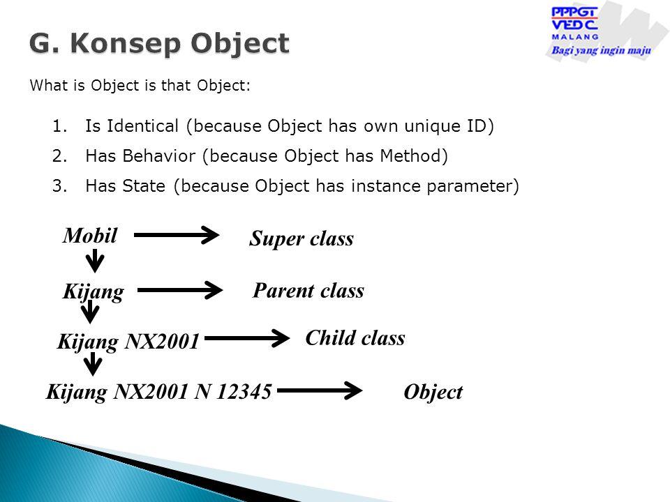 G. Konsep Object Mobil Super class Kijang Parent class Kijang NX2001