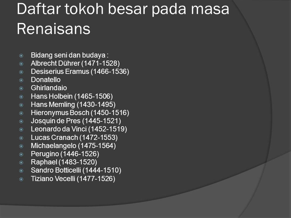 Daftar tokoh besar pada masa Renaisans