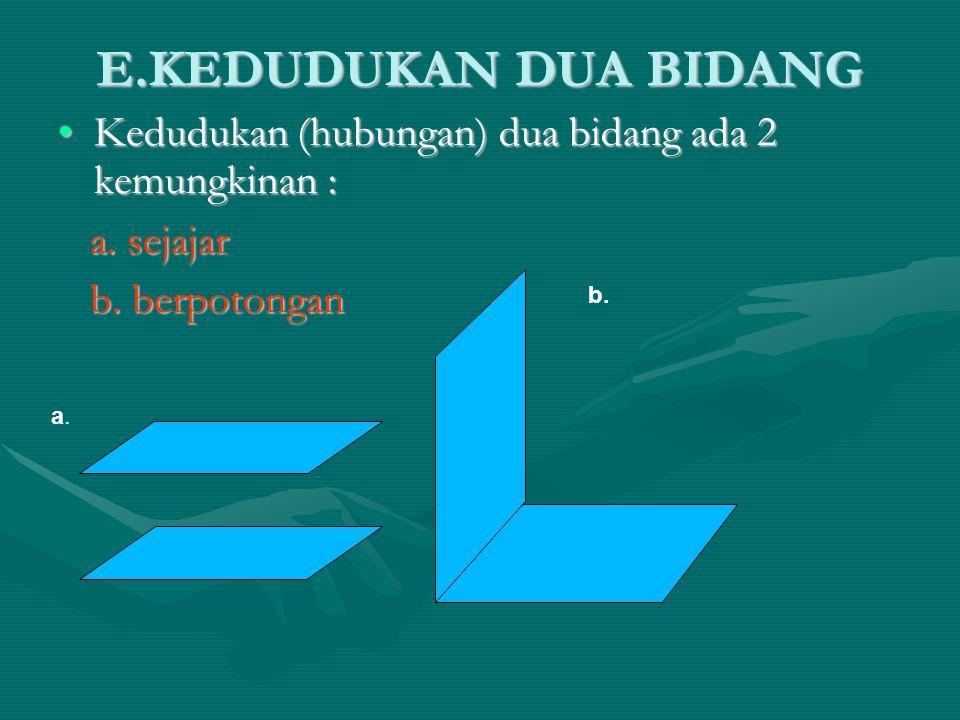E.KEDUDUKAN DUA BIDANG Kedudukan (hubungan) dua bidang ada 2 kemungkinan : a. sejajar. b. berpotongan.