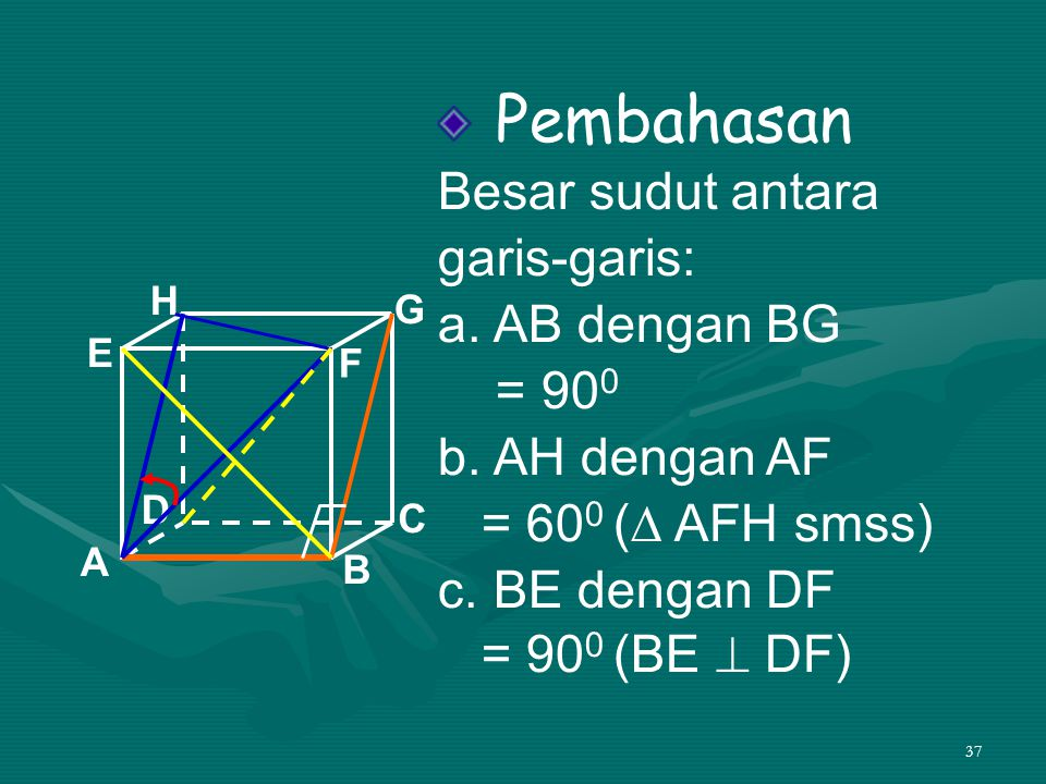 Pembahasan Besar sudut antara garis-garis: a. AB dengan BG = 900