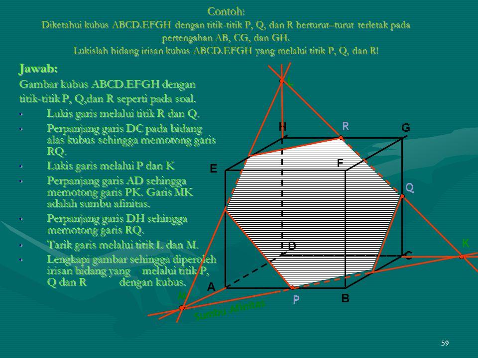 Contoh: Diketahui kubus ABCD