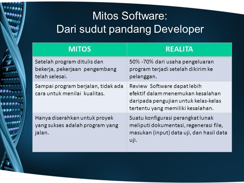 Mitos Software: Dari sudut pandang Developer